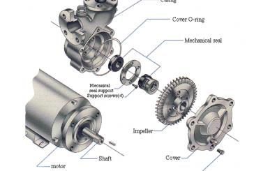 اجزای اساسی یک سیستم پمپاژ