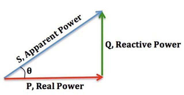 ضریب قدرت